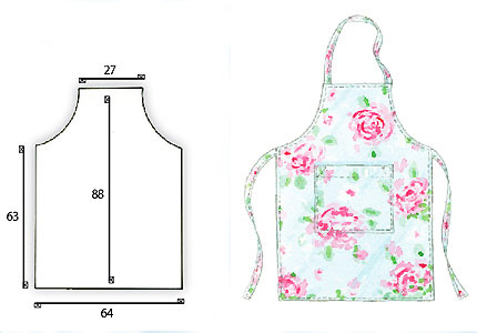 Sew a classic apron Vintagestyle sewing pattern allaboutyou Enchanting Apron Pattern