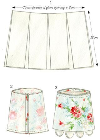 Add Floral Cuffs To Gardening Gloves Free Sewing Pattern